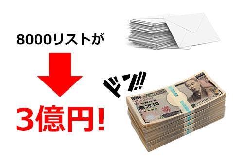 8000リストが3億円