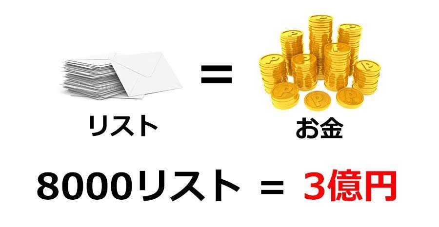 リスト イコール お金
